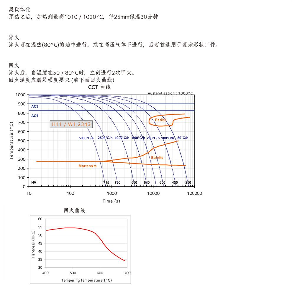 阿赛洛W1.2343_ISOTROP性能参数-5