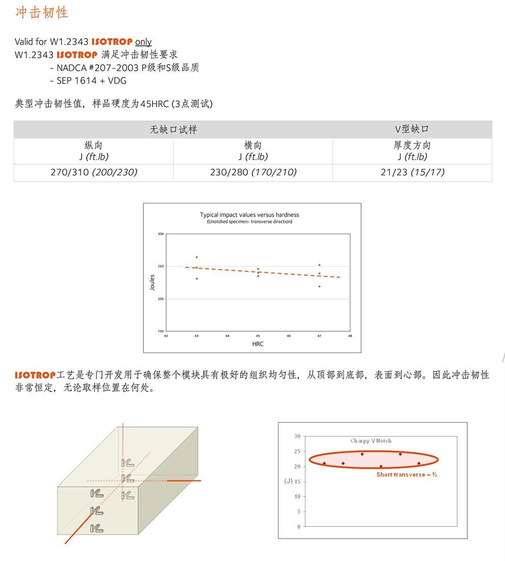 阿赛洛W1.2343_ISOTROP性能参数-3