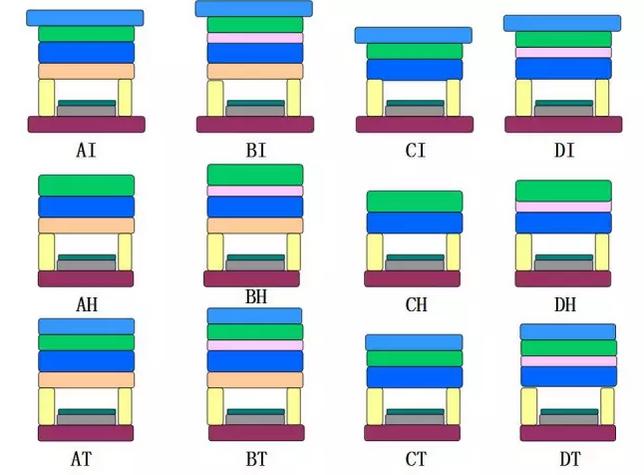 大水口标准模架型号