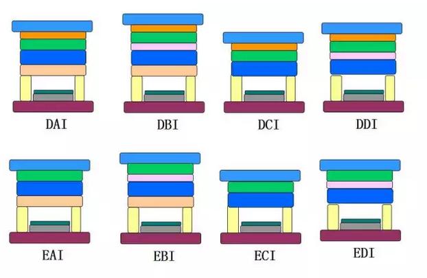 细水口标准模架型号