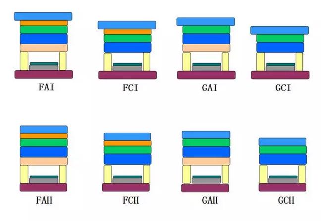 简化细水口标准模架型号