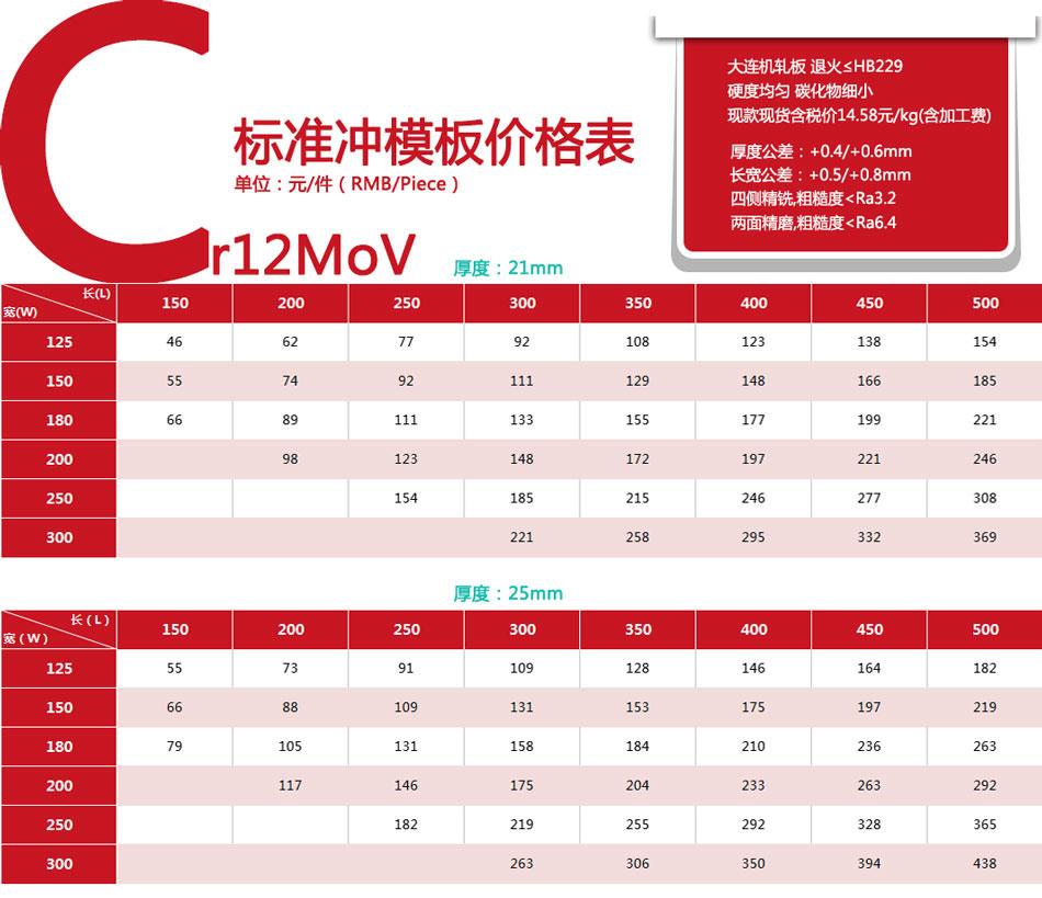 Cr12MoV標準沖模板規格、價格表