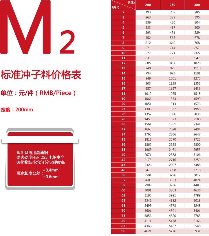 M2标准冲子料