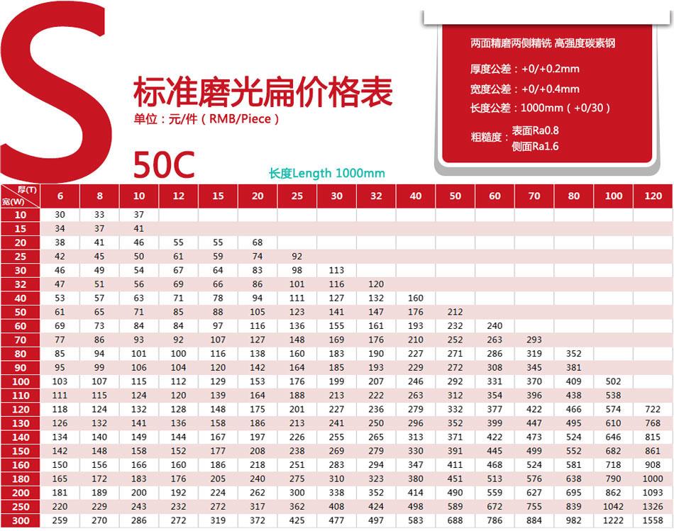 S50C标准磨光扁价格表