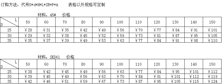 C型澆口套規格參數