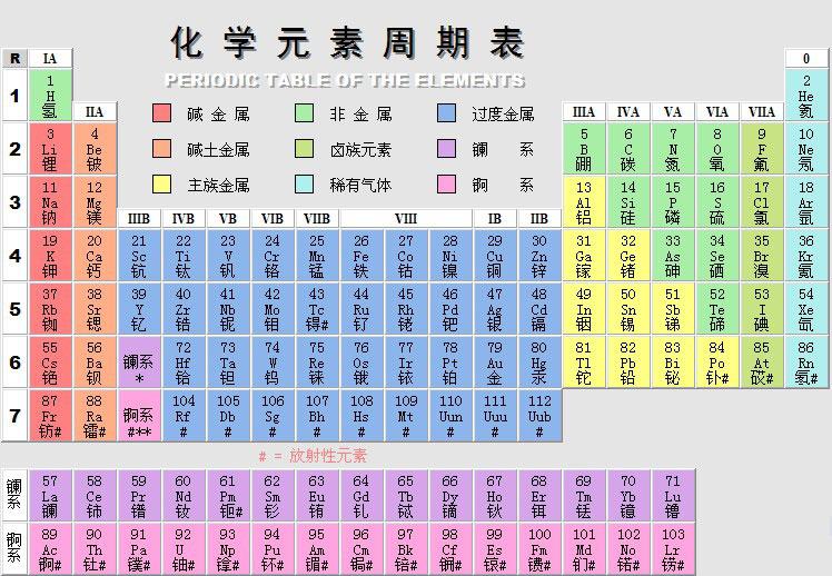 合金元素在模具钢中的作用