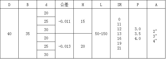 B型澆口套規格參數