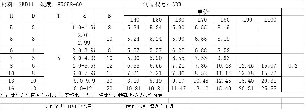 SKD11二級引導沖價格表