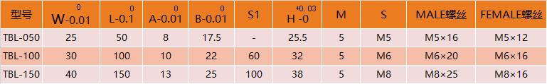 斜導位輔助器規格參數(公制)