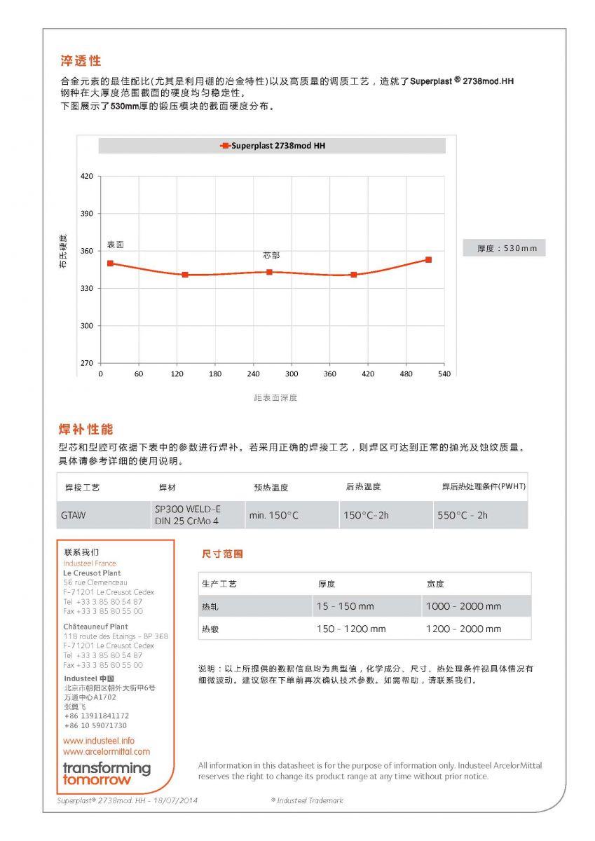 阿赛洛SP2738mod.HH产品性能、规格、参数