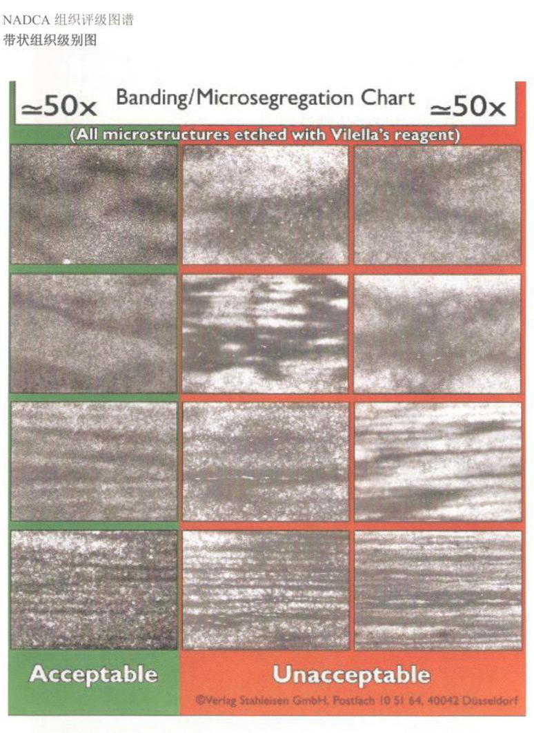 天工TGE13(H13)模具钢简介:组织评级图谱