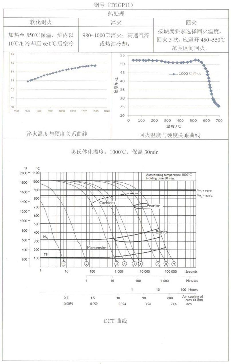 天工模具钢产品手册——TGGP11