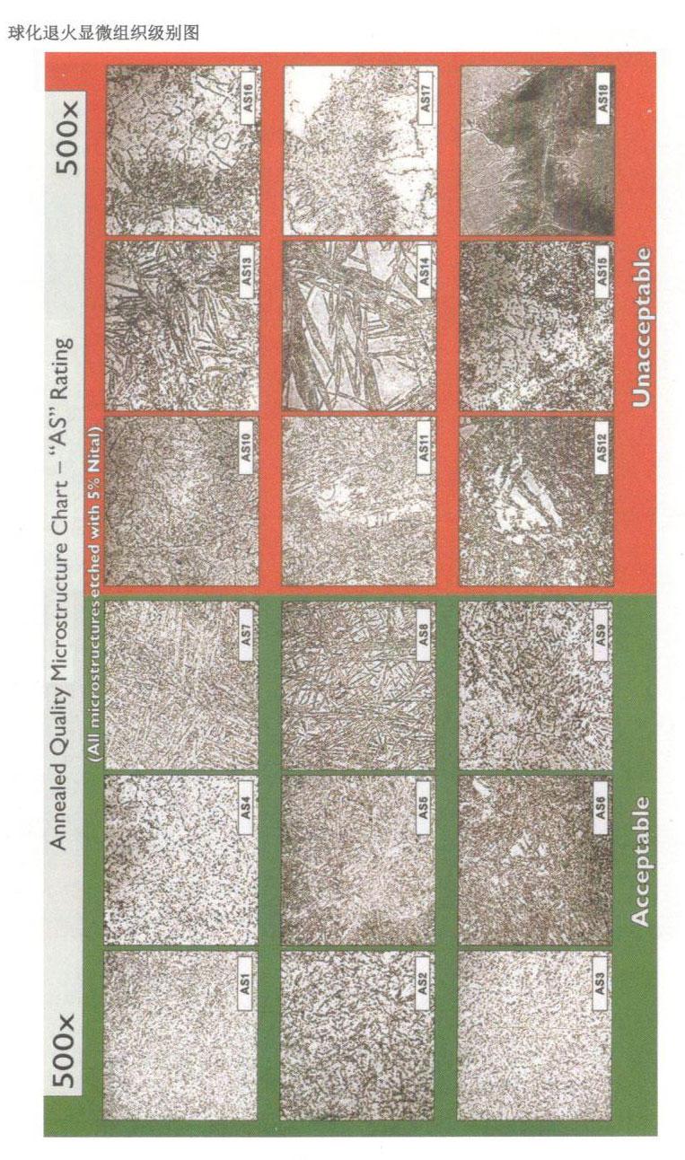 天工模具钢产品手册——TGE23