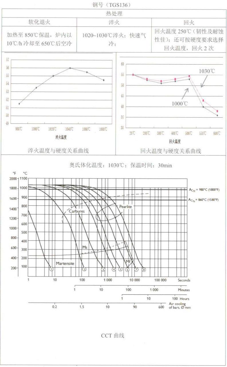 天工模具钢产品手册——TGS136(420/SUS420J2)
