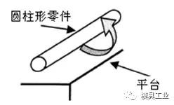 直线度测量