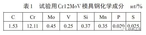 试验材料:CR12MoV