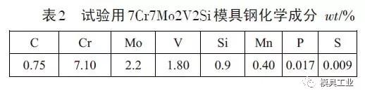 7Cr7Mo2V2Si钢