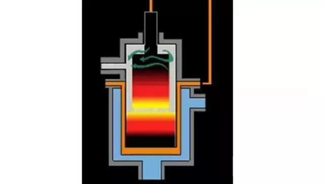 真空电弧重熔(VAR)炼钢