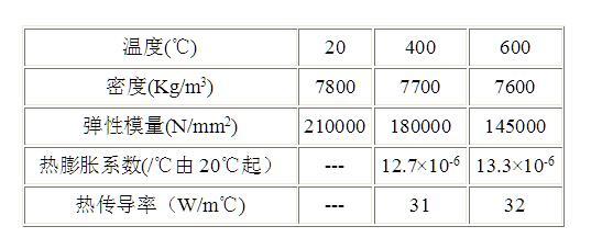 8418模具钢物理性能