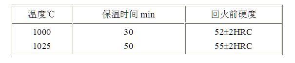 8418模具钢预热温度